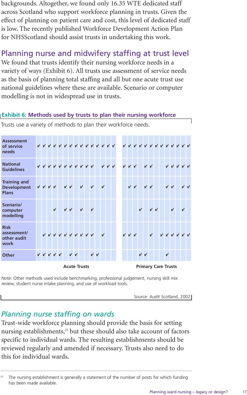 The recently published Workforce Development Action Plan for NHSScotland should assist trusts in undertaking this work.