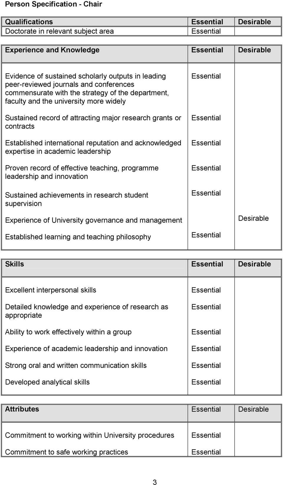 reputation and acknowledged expertise in academic leadership Proven record of effective teaching, programme leadership and innovation Sustained achievements in research student supervision Experience