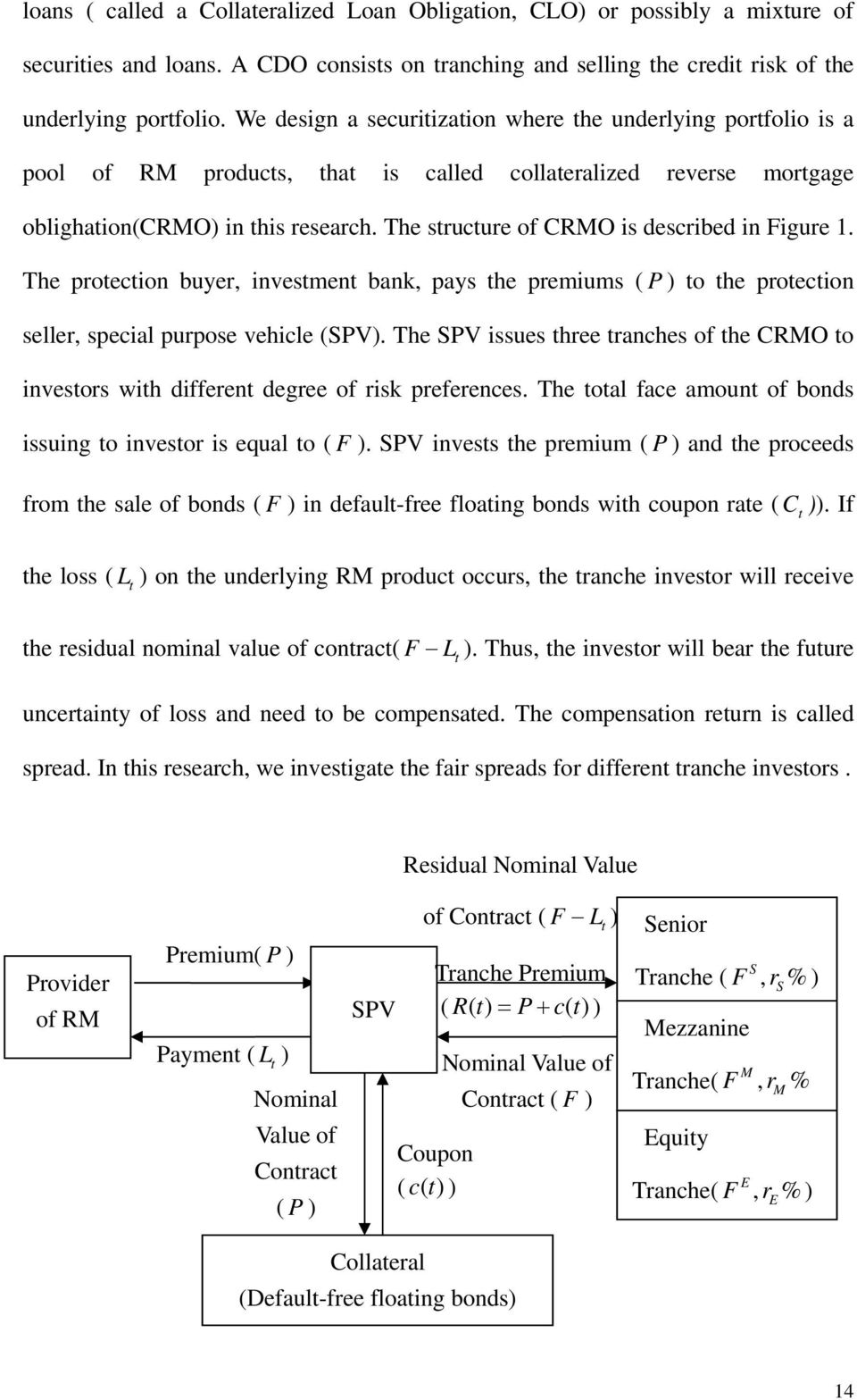 The srucure of CRMO is described in Figure 1. The proecion buyer, invesmen bank, pays he premiums ( P ) o he proecion seller, special purpose vehicle (SPV).