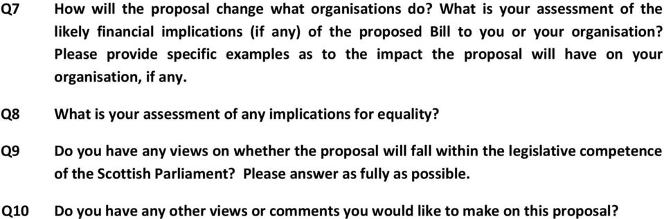 Please provide specific examples as to the impact the proposal will have on your organisation, if any.