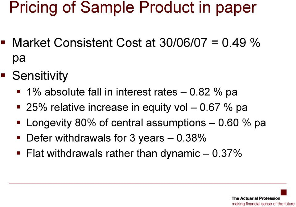 82 % pa 25% relative increase in equity vol 0.