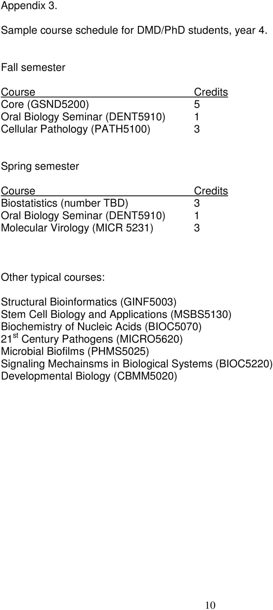 Biostatistics (number TBD) 3 Oral Biology Seminar (DENT5910) 1 Molecular Virology (MICR 5231) 3 Other typical courses: Structural Bioinformatics
