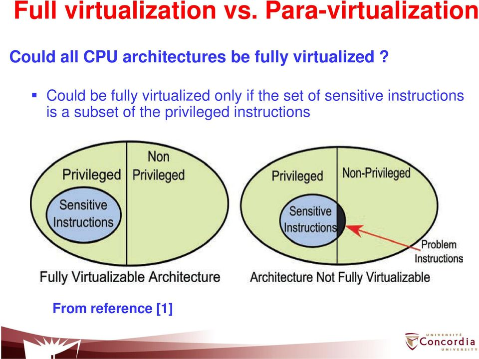 fully virtualized?