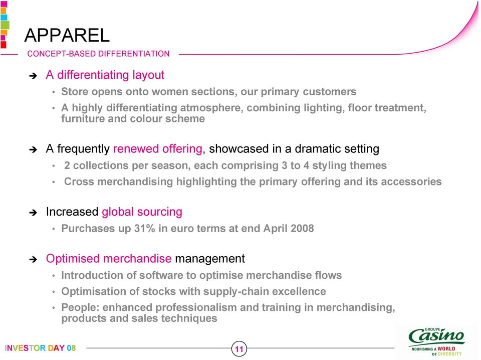 merchandising highlighting the primary offering and its accessories Increased global sourcing Purchases up 31% in euro terms at end April 2008 Optimised merchandise management