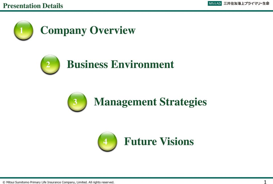Business Environment 3