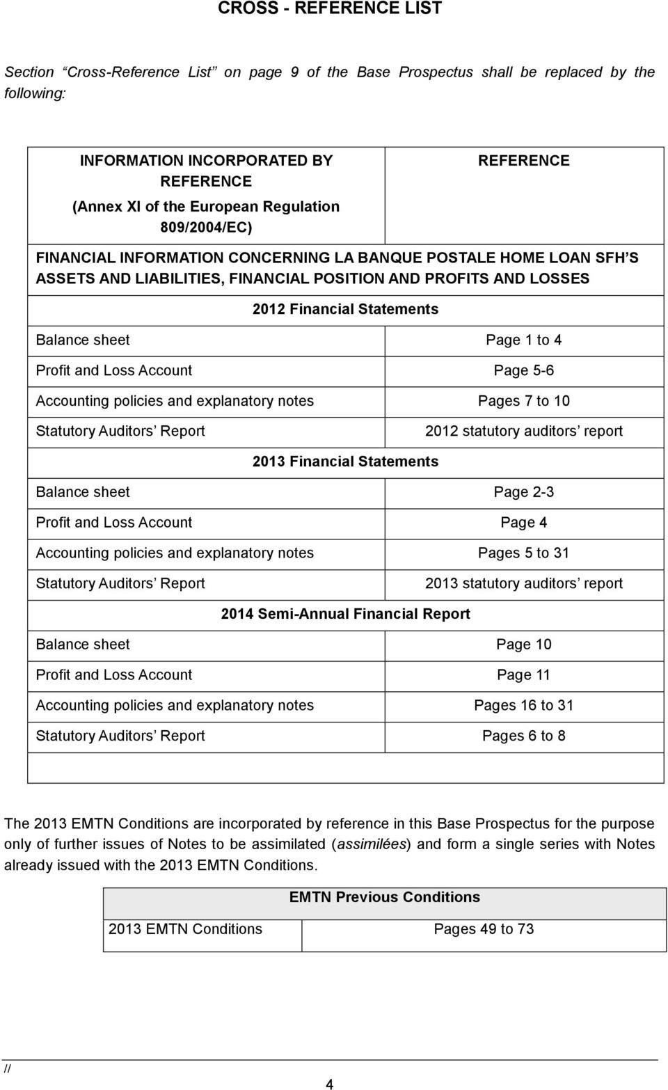 Page 1 to 4 Profit and Loss Account Page 5-6 Accounting policies and explanatory notes Pages 7 to 10 Statutory Auditors Report 2012 statutory auditors report 2013 Financial Statements Balance sheet