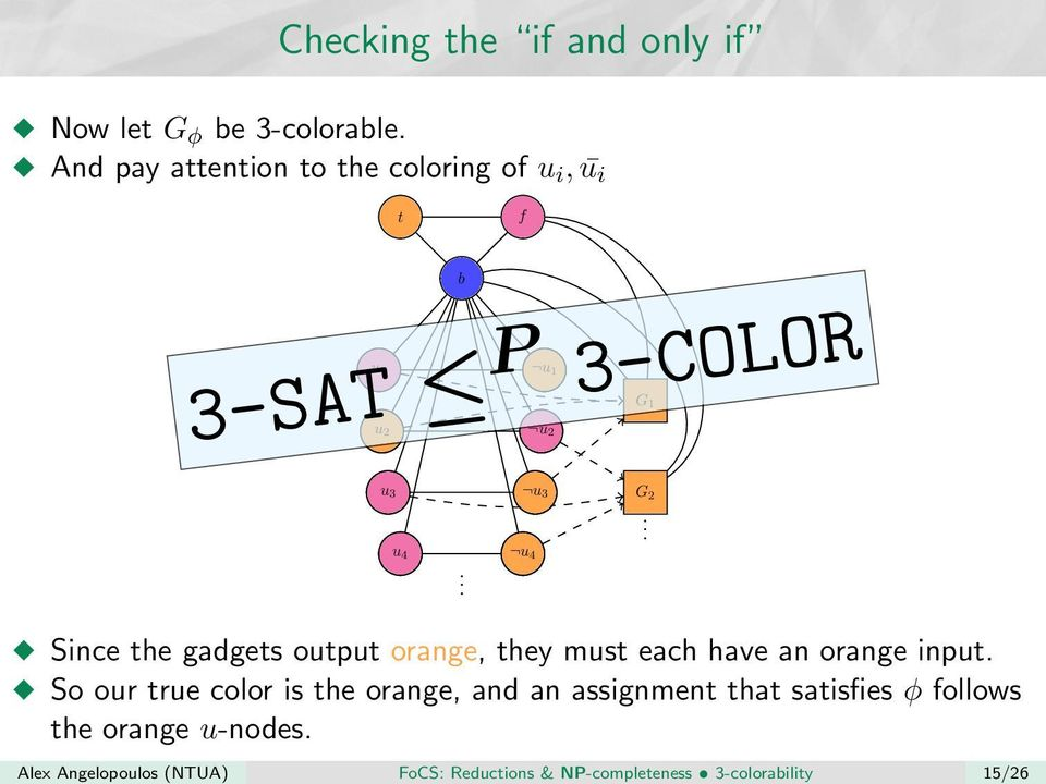 And pay attention to the coloring of u i, ū i t f b 3-SAT P 3-COLOR u1 u1 u2 u2 G1 u3 u3 u4 u4. G2.