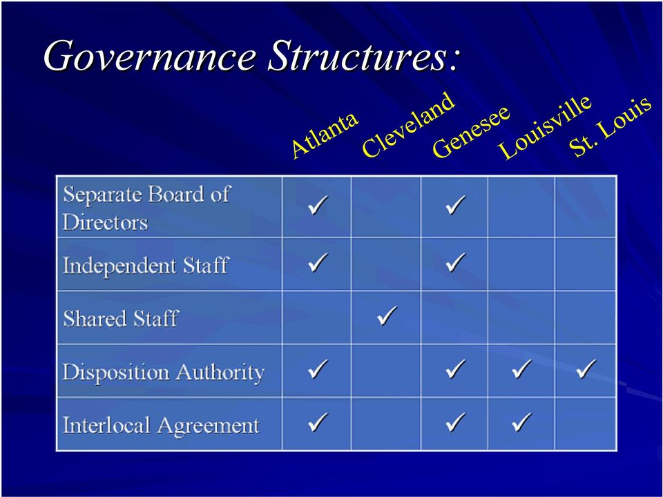 Structures: Governance