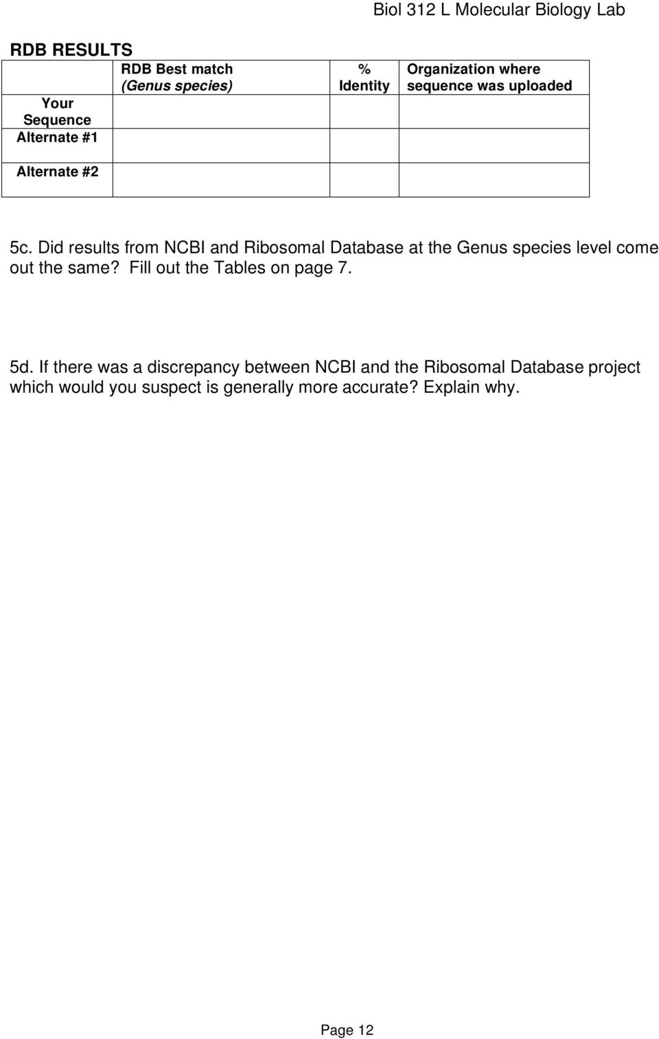 Did results from NCBI and Ribosomal Database at the Genus species level come out the same?