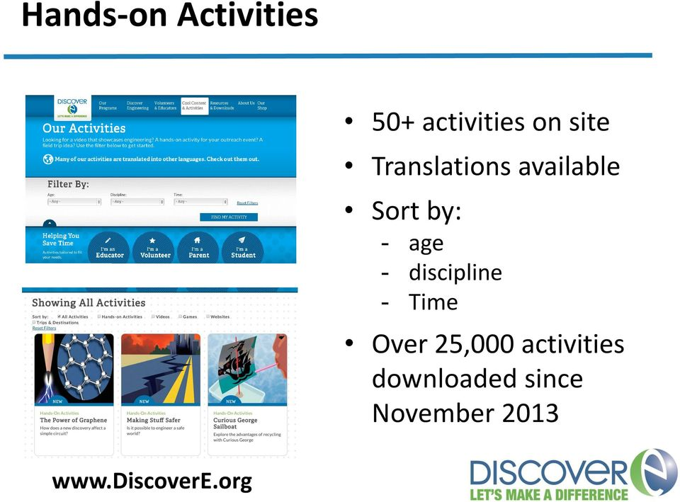 discipline - Time Over 25,000 activities
