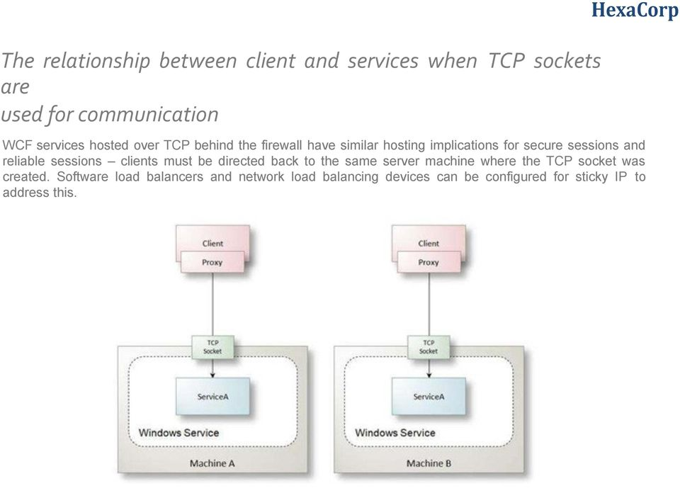 reliable sessions clients must be directed back to the same server machine where the TCP socket was