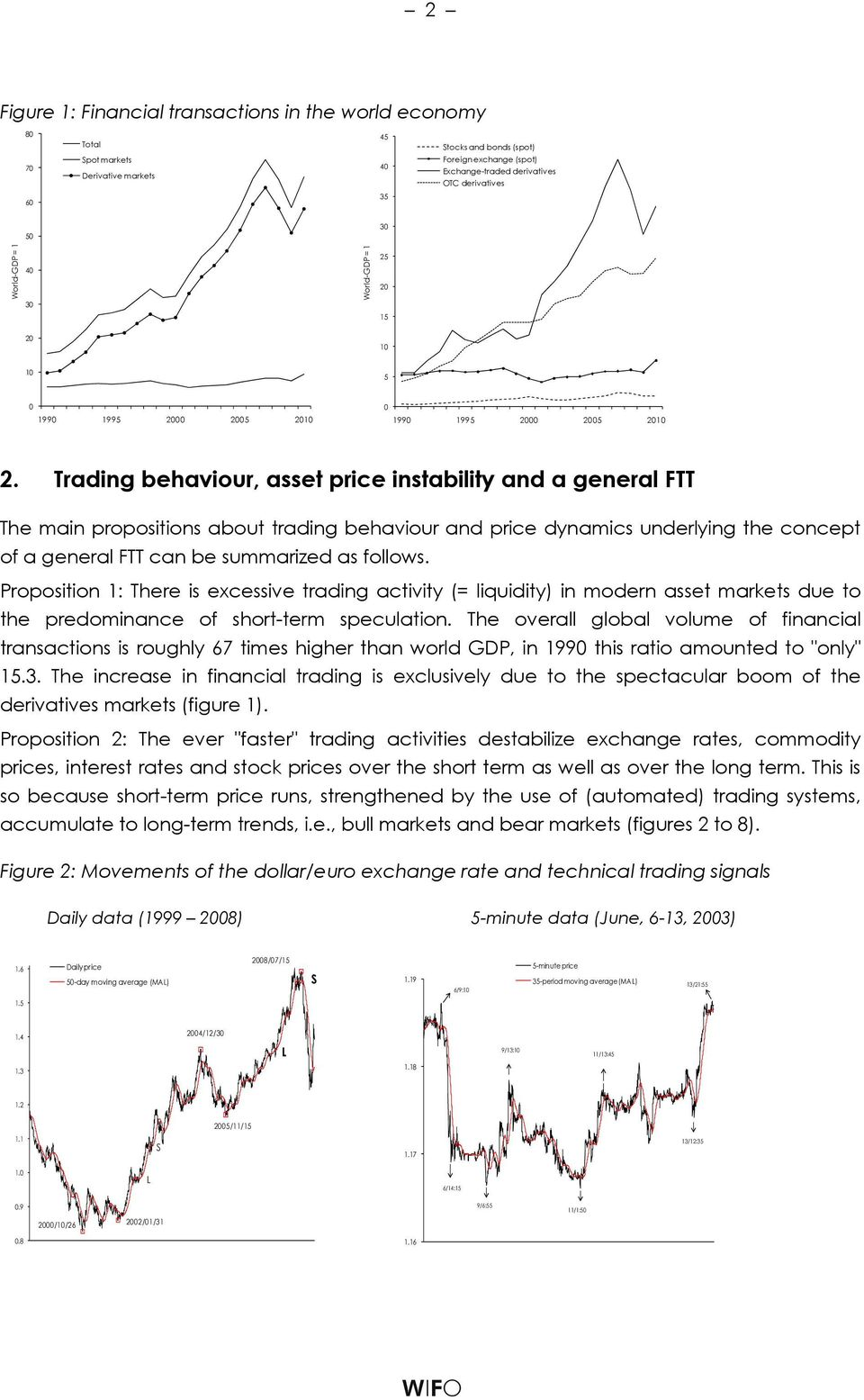 Trading behaviour, asset price instability and a general FTT The main propositions about trading behaviour and price dynamics underlying the concept of a general FTT can be summarized as follows.