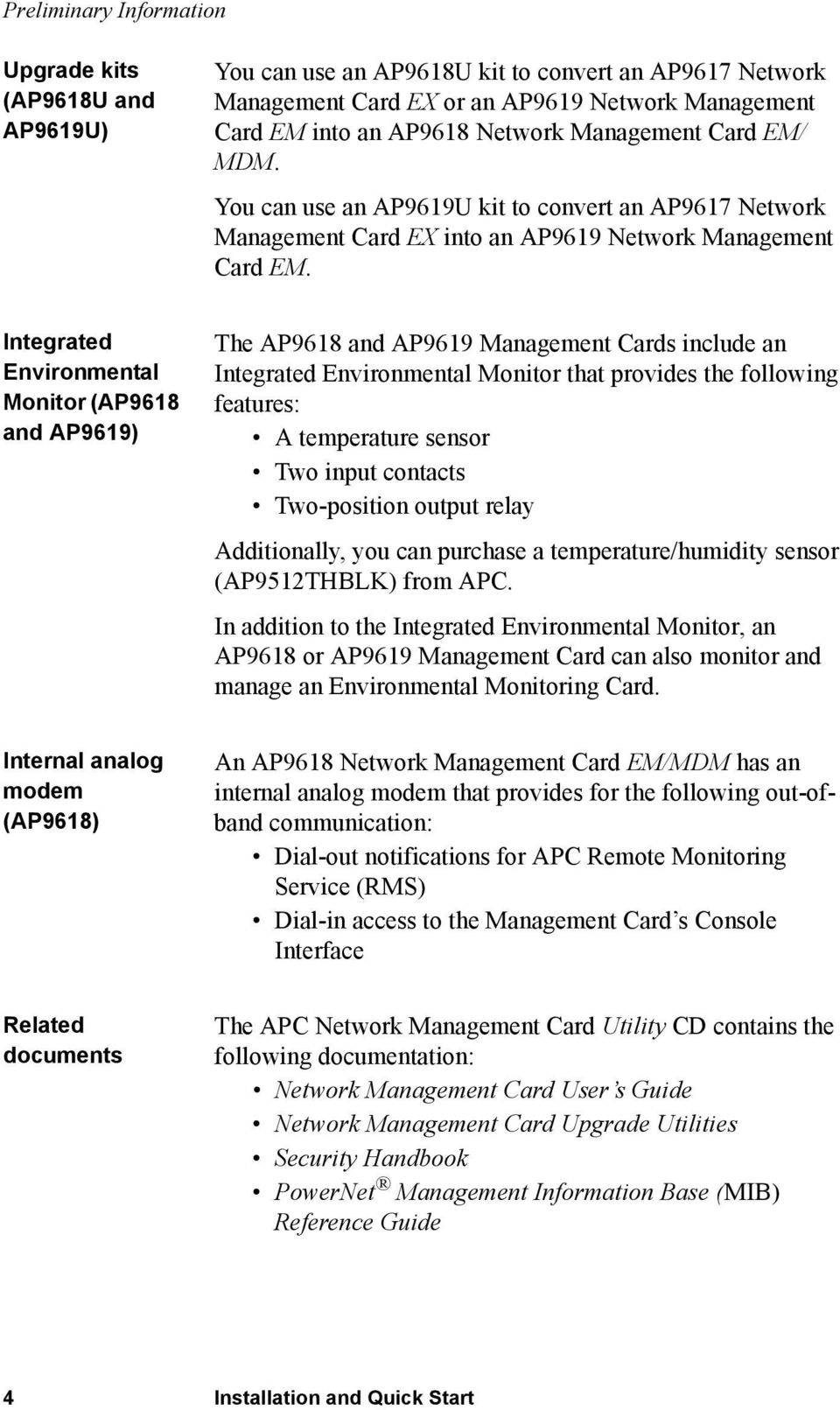 Integrated Environmental Monitor (AP9618 and AP9619) The AP9618 and AP9619 Management Cards include an Integrated Environmental Monitor that provides the following features: A temperature sensor Two