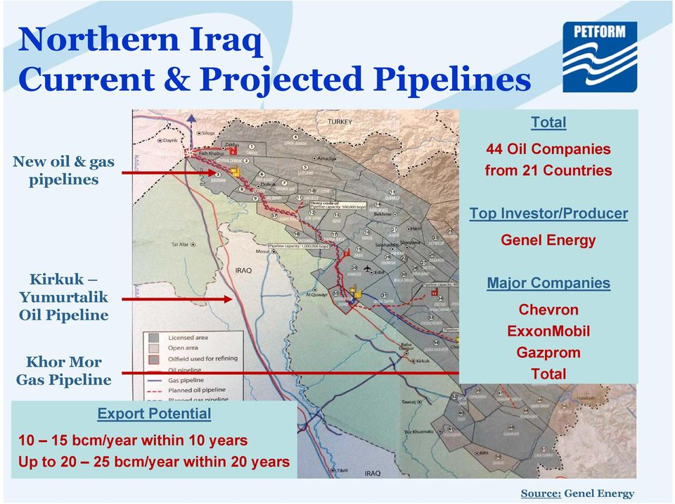 Pipeline Khor Mor Gas Pipeline Major Companies Chevron ExxonMobil Gazprom Total Export
