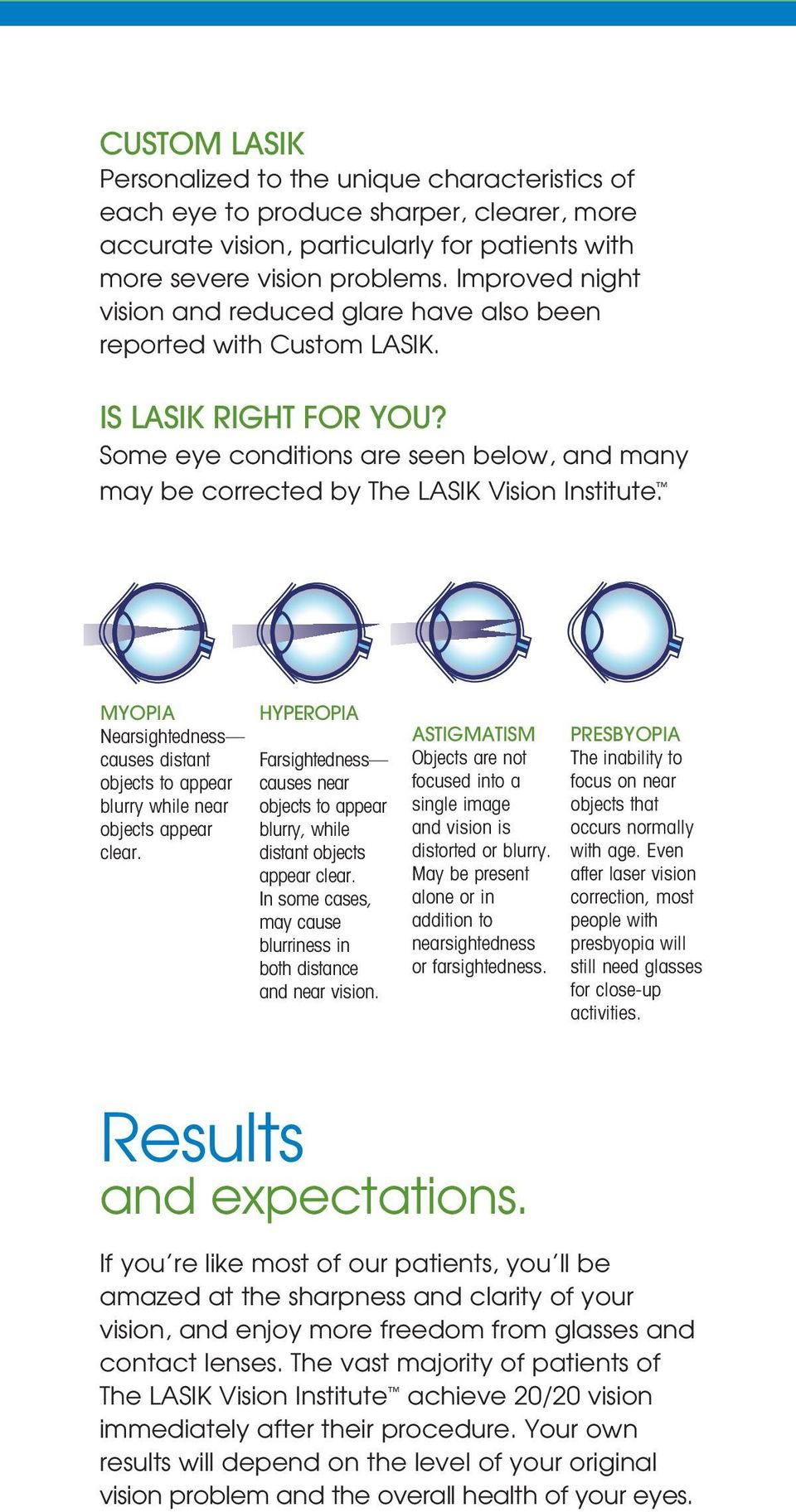 Some eye conditions are seen below, and many MYOPIA HYPEROPIA may be corrected by The LASIK Vision Institute.