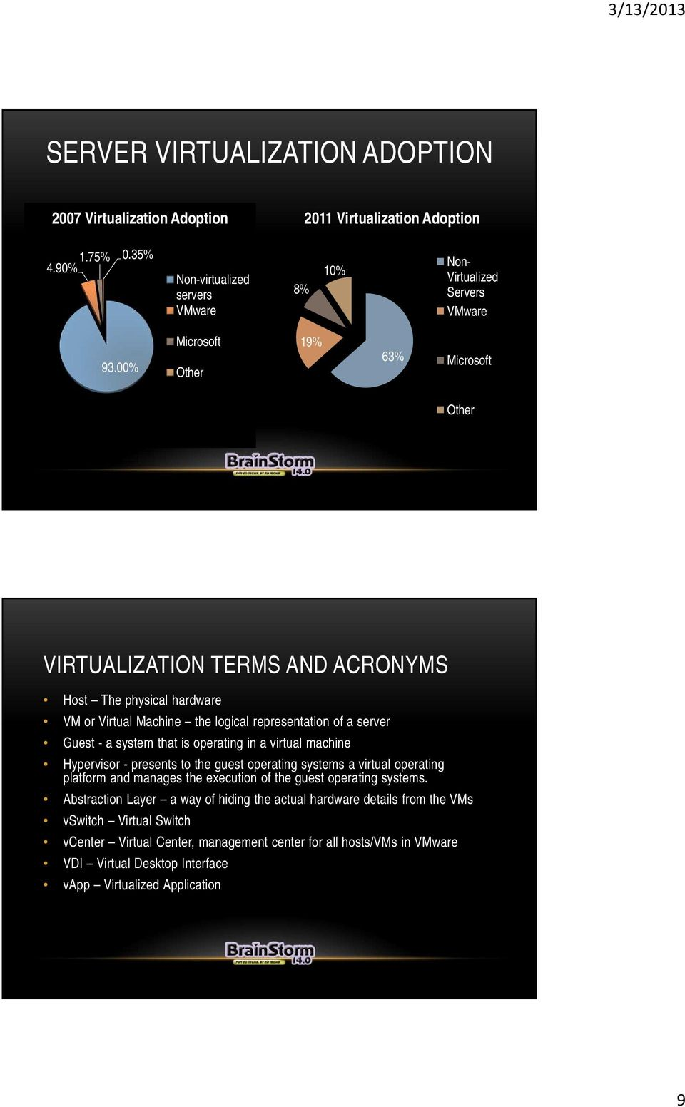 operating in a virtual machine Hypervisor - presents to the guest operating systems a virtual operating platform and manages the execution of the guest operating systems.