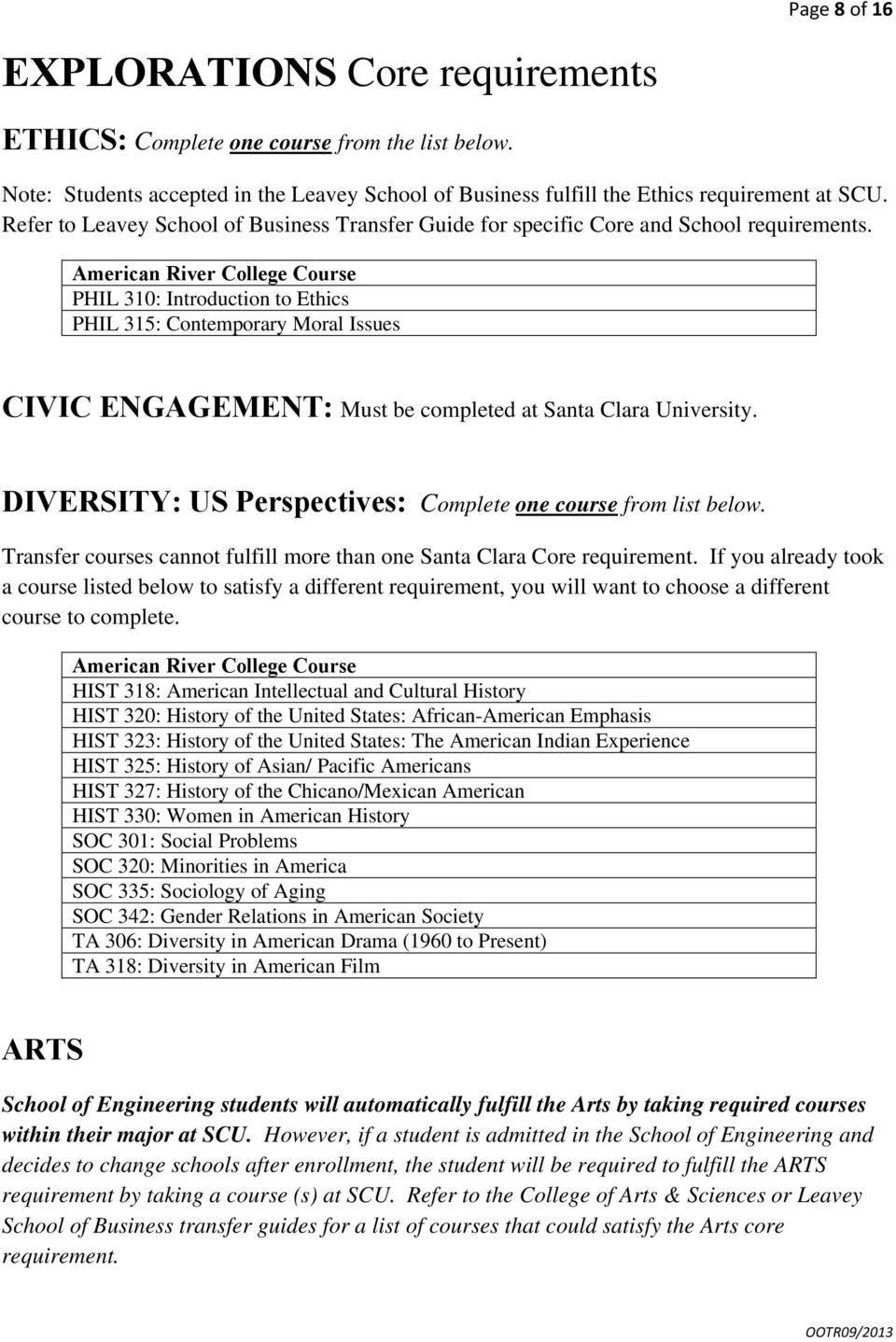 PHIL 310: Introduction to Ethics PHIL 315: Contemporary Moral Issues CIVIC ENGAGEMENT: Must be completed at Santa Clara University. DIVERSITY: US Perspectives: Complete one course from list below.