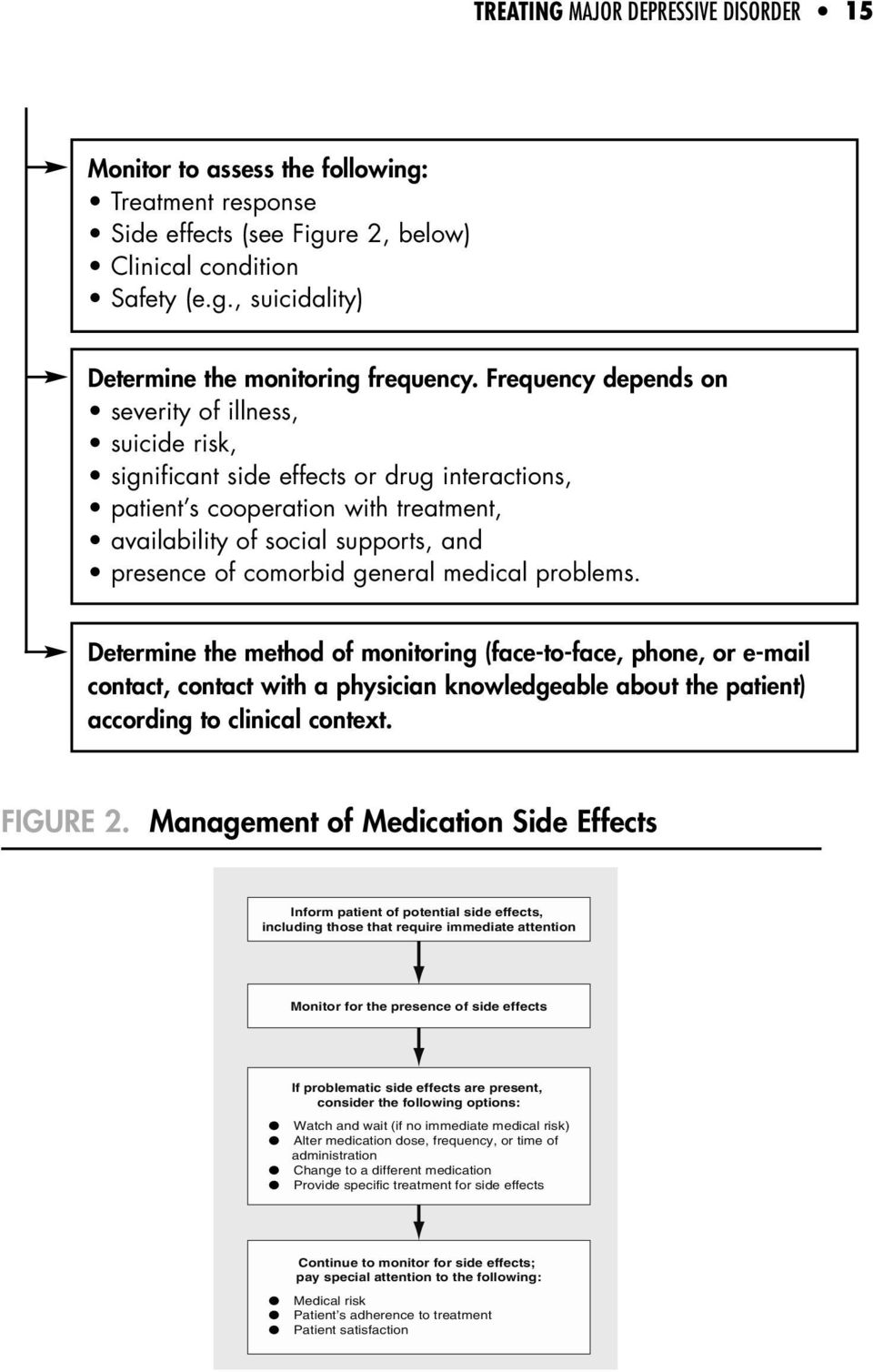 general medical problems. Determine the method of monitoring (face-to-face, phone, or e-mail contact, contact with a physician knowledgeable about the patient) according to clinical context. FIGURE 2.
