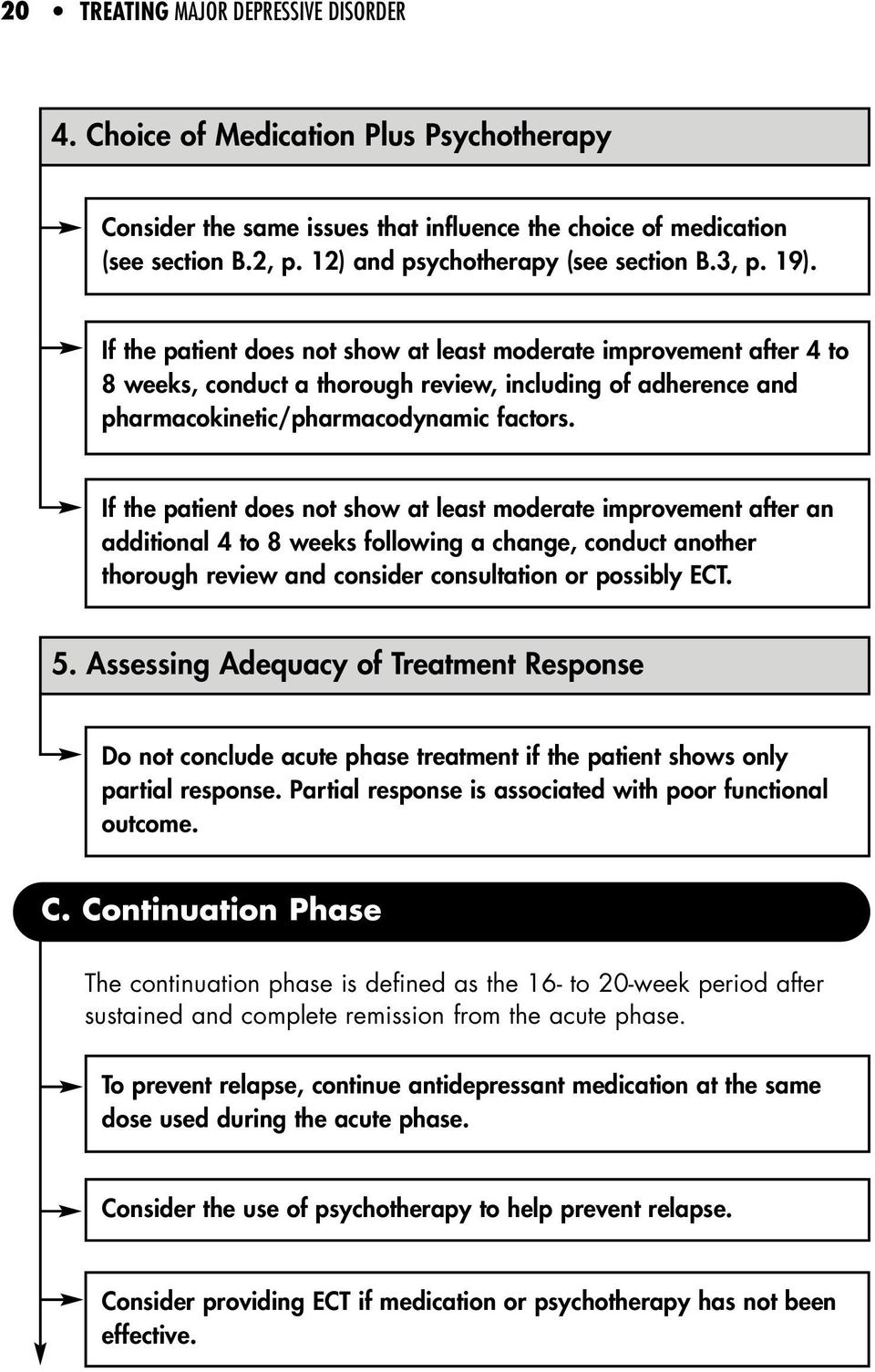 If the patient does not show at least moderate improvement after 4 to 8 weeks, conduct a thorough review, including of adherence and pharmacokinetic/pharmacodynamic factors.