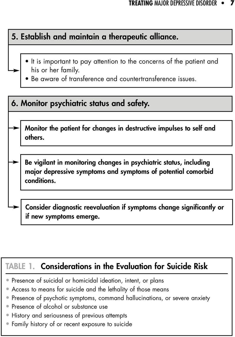 Be vigilant in monitoring changes in psychiatric status, including major depressive symptoms and symptoms of potential comorbid conditions.