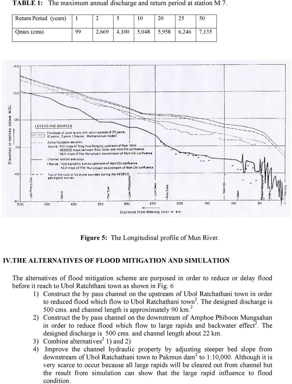 THE ALTERNATIVES OF FLOOD MITIGATION AND SIMULATION The alternatives of flood mitigation scheme are purposed in order to reduce or delay flood before it reach to Ubol Ratchthani town as shown in Fig.