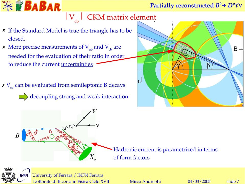 current uncertainties Vcb can be evaluated from semileptonic B decays decoupling strong and weak interaction ℓ