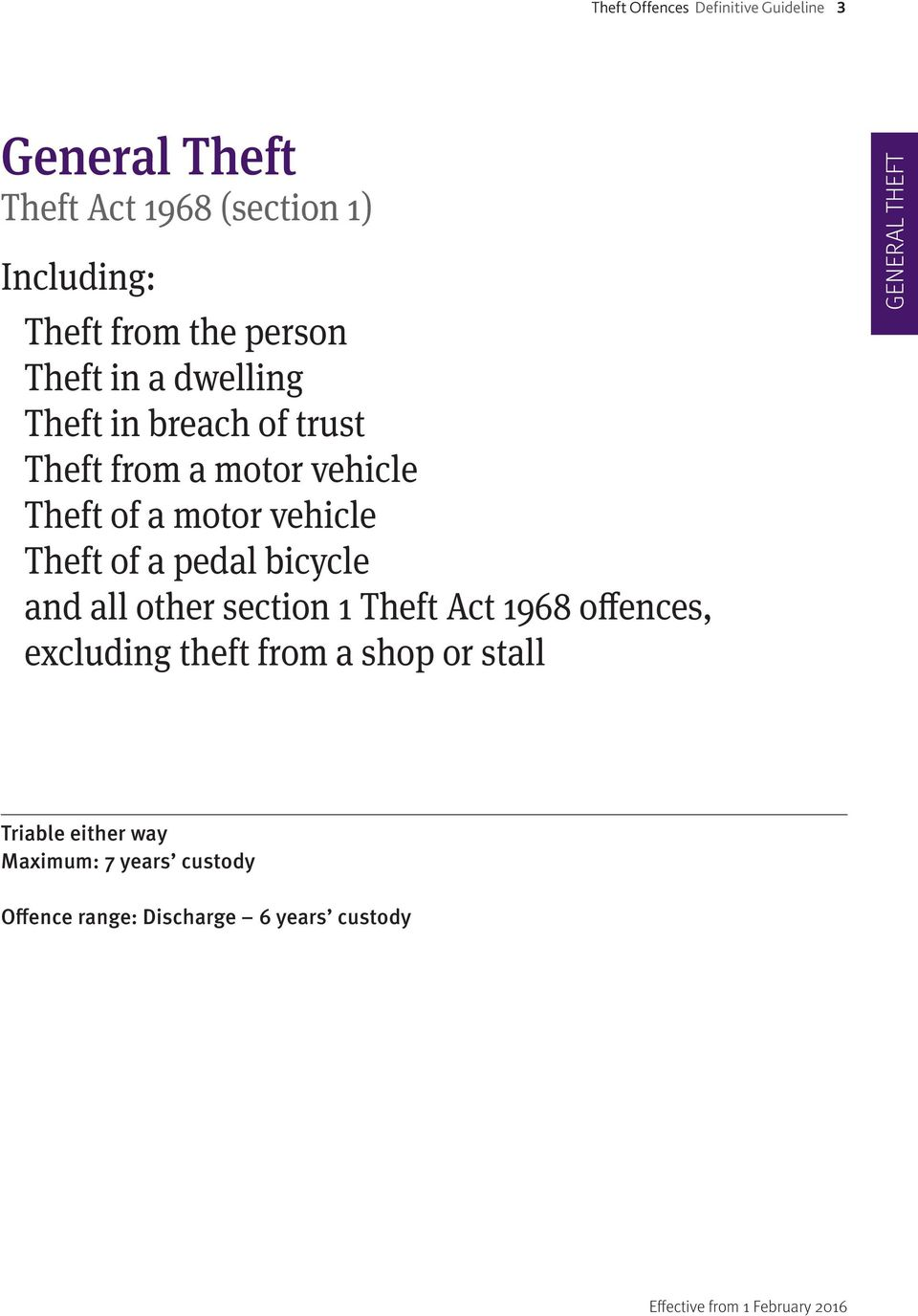 Theft of a pedal bicycle and all other section 1 Theft Act 1968 offences, excluding theft from a shop or