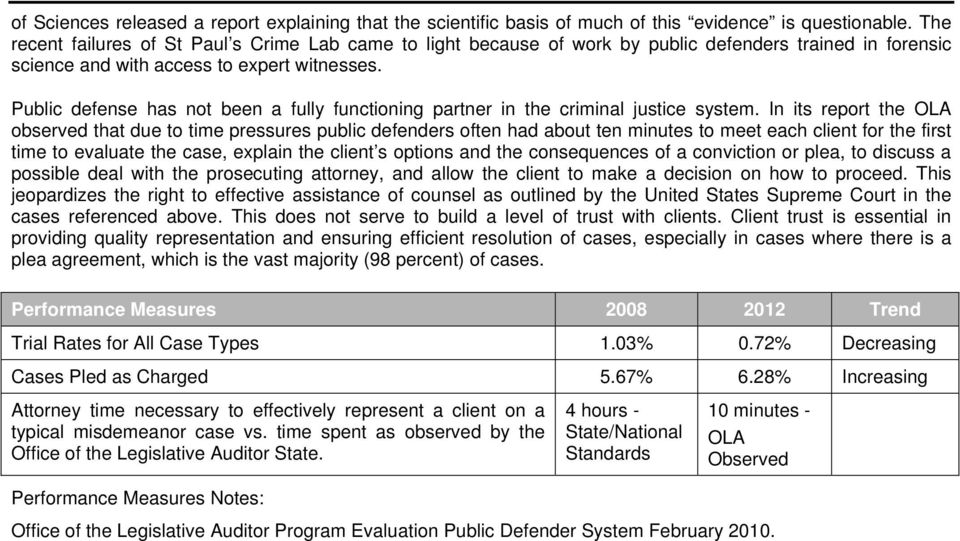 Public defense has not been a fully functioning partner in the criminal justice system.