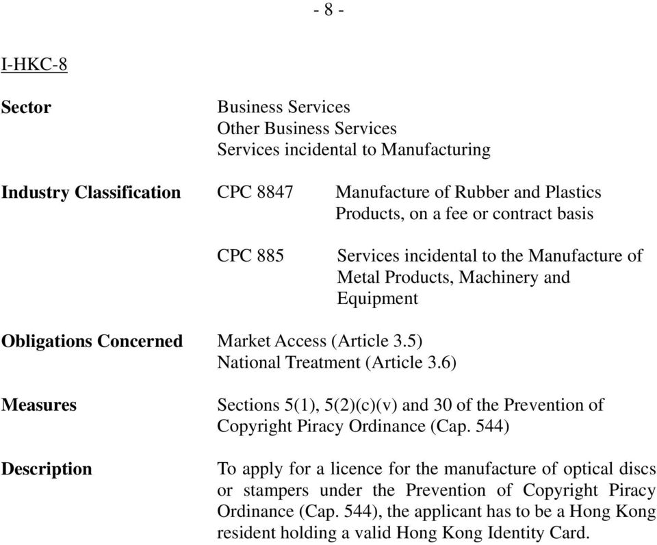 Sections 5(1), 5(2)(c)(v) and 30 of the Prevention of Copyright Piracy Ordinance (Cap.