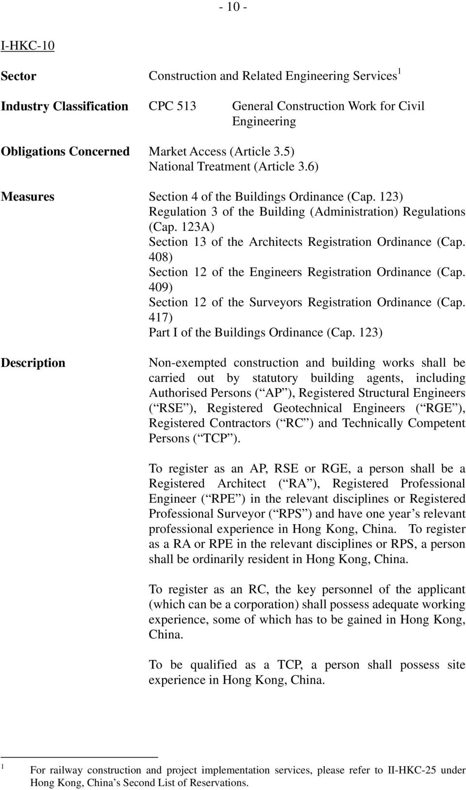 409) Section 12 of the Surveyors Registration Ordinance (Cap. 417) Part I of the Buildings Ordinance (Cap.