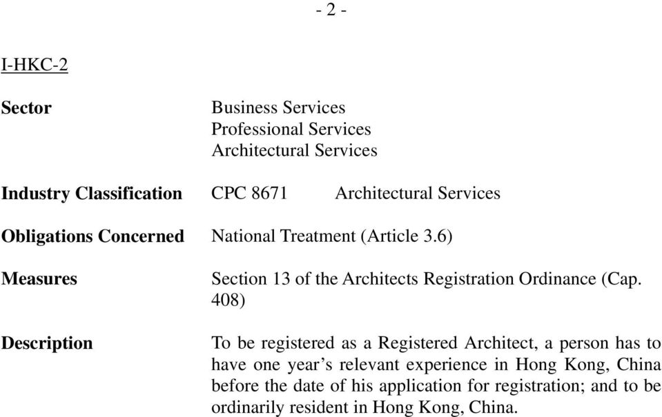 408) To be registered as a Registered Architect, a person has to have one year s relevant experience in Hong