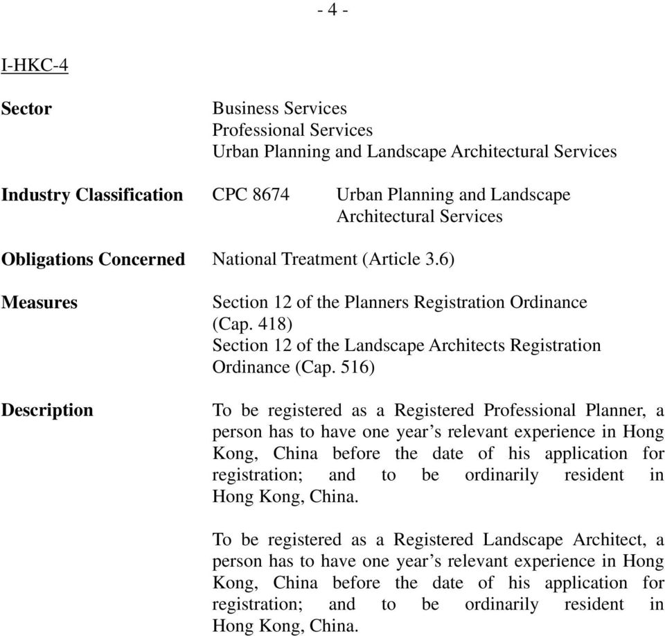 516) To be registered as a Registered Professional Planner, a person has to have one year s relevant experience in Hong Kong, China before the date of his application for registration; and to be