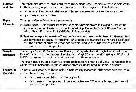 Interpret cognitive abilities test form 7 web reporting score identify information in online score reports this section of the guide contains samples of score report fandeluxe Gallery