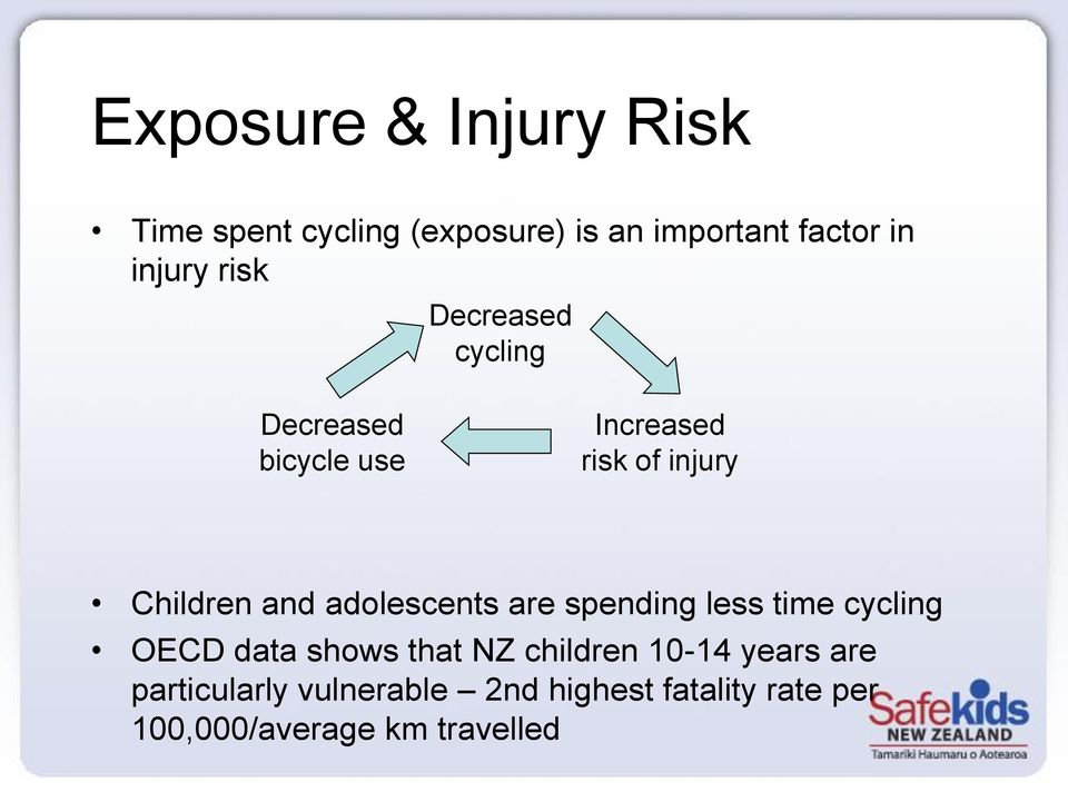 adolescents are spending less time cycling OECD data shows that NZ children 10-14