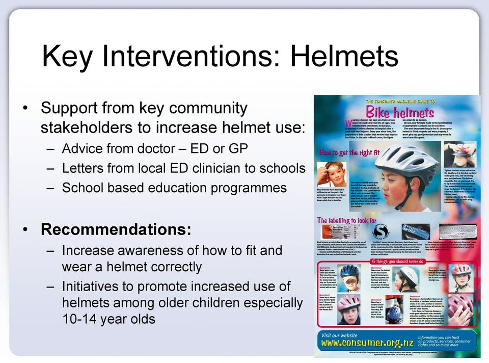 education programmes Recommendations: Increase awareness of how to fit and wear a helmet