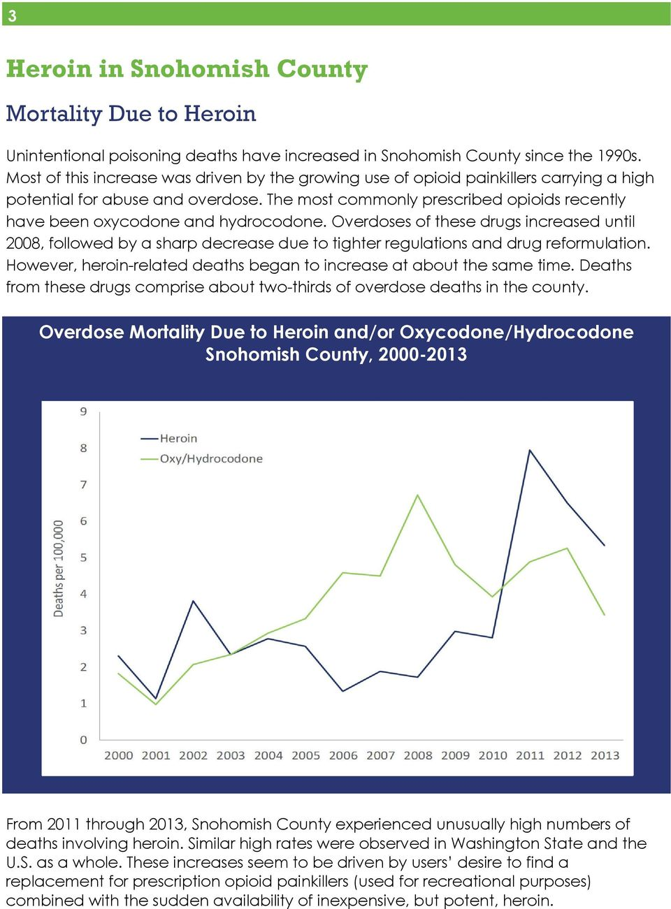 The most commonly prescribed opioids recently have been oxycodone and hydrocodone.