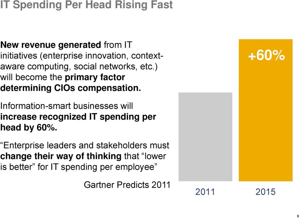 +60% Information-smart businesses will increase recognized IT spending per head by 60%.