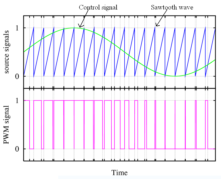 Inverter System Design and Control for a Wave Power Substation - PDF