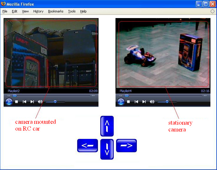 To play this video on our web page we embedded ActiveX controls for Windows Media Player.