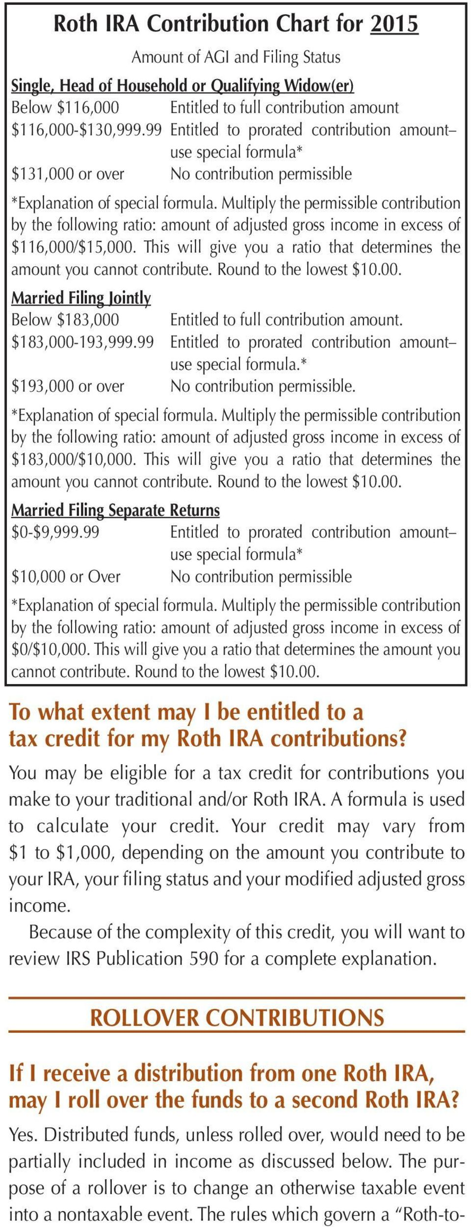 This will give you a ratio that determines the amount you cannot contribute. Round to the lowest $10.00. Married Filing Jointly Below $183,000 Entitled to full contribution amount. $183,000-193,999.