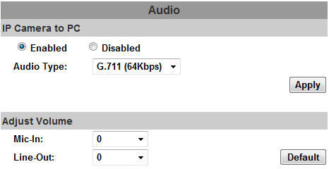 3GPP mode fixed settings: 176 X 144 resolution, 5PFS, Video Compression: MPG4, Audio compression: AMR. 3GPP Path: 3GPP output connecting route. For example, if the IP address of the camera is 192.168.