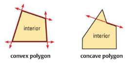 Section 1.6 Classify Polygons Polygon A closed plane figure with the following properties: 1. It is formed by three or more sides (have to be straight) 2.