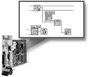 LabVIEW Real-Time Module Develop robust, reliable applications faster with graphical programming Implement precise, deterministic performance and validate performance Eliminate time spent integrating