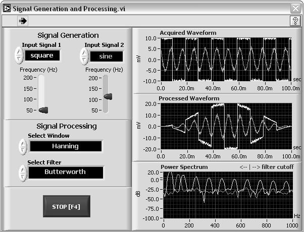 Graphical Programming with NI LabVIEW Fast development with interactive configuration and graphical programming Tight integration of real-world I/O, measurement analysis, and data presentation Highly