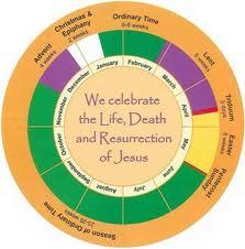 The Seasons of the Liturgical Calendar There are six Seasons within the