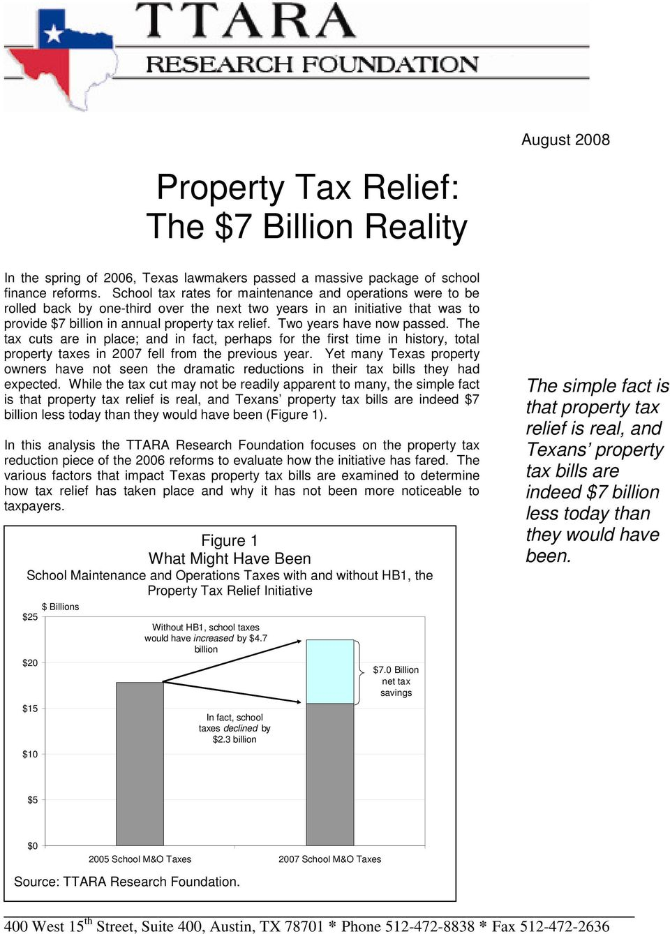 Two years have now passed. The tax cuts are in place; and in fact, perhaps for the first time in history, total property taxes in 2007 fell from the previous year.