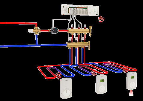 Floor heating system with mixing valve tvm-h 1 and 2 family houses, new build and renovation.