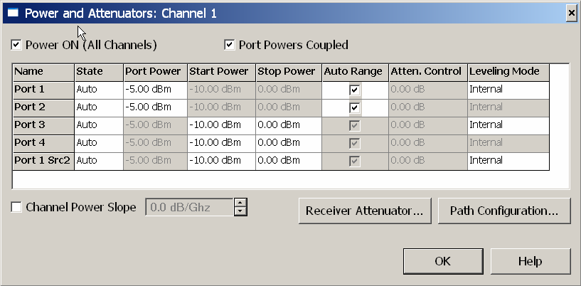 Power as You Like it Port powers in the PNA can be controlled together or individually. The primary output of each source in the PNA-X can support both Internal or Open Loop Leveling.