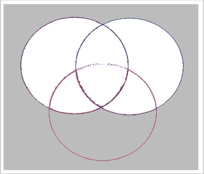 Answer (b) By looking at the Venn diagram we can clearly see that we have 4 who do Spanish only.