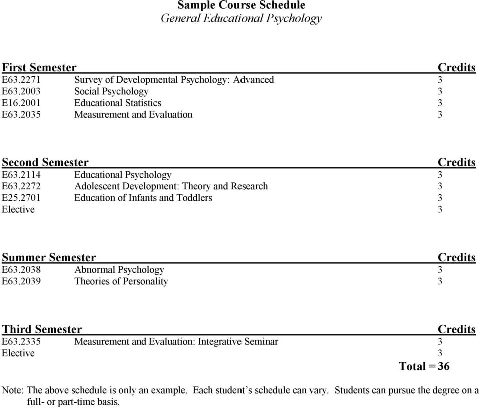 2272 Adolescent Development: Theory and Research 3 E25.2701 Education of Infants and Toddlers 3 Elective 3 Summer Semester E63.2038 Abnormal Psychology 3 E63.